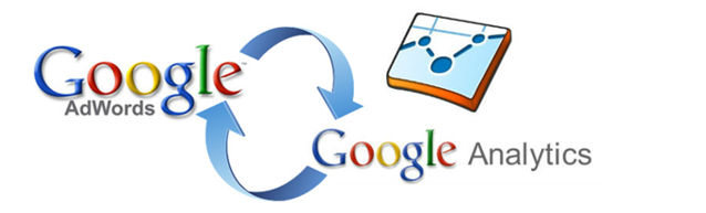 Google AdWords Google Analytics Integration
