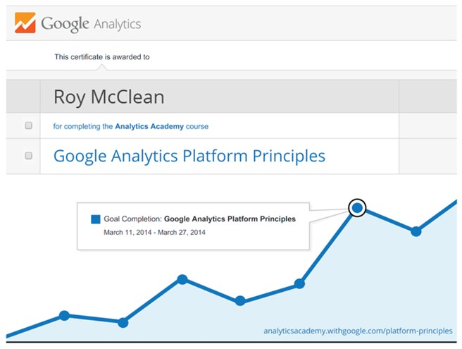 Google Analytics Platform Principles - Roy McClean