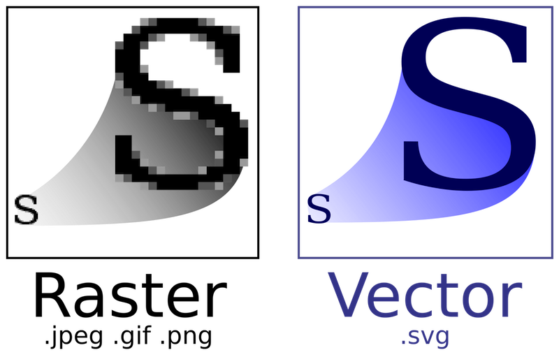 What is SVG? Scalable Vector Graphics Explained