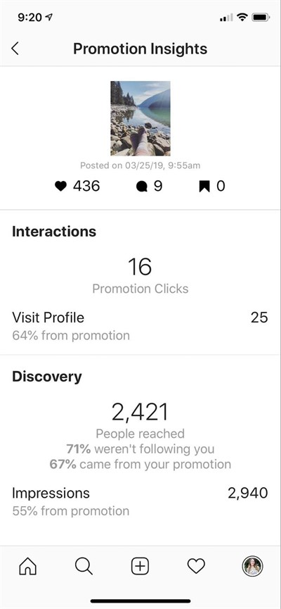 Instagram Promotion Insights