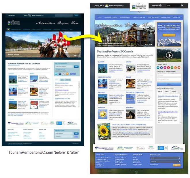 Tourism Pemberton Website Before and After